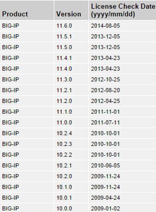 bigip1