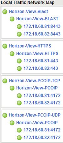 Horizon View 6: load balancing using BIG-IP F5 (without iApp) |