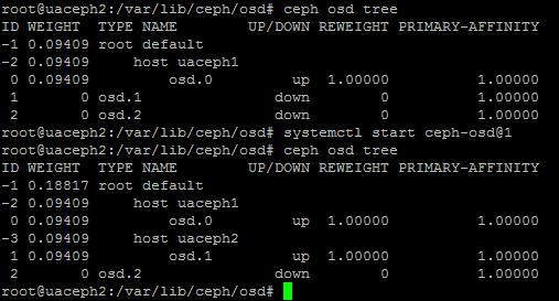 Installing a Ceph Jewel cluster on Ubuntu LTS 16 using ZFS |