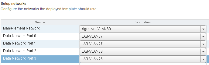 EMC Unity VSA – accessible for all for free with support for Veeam